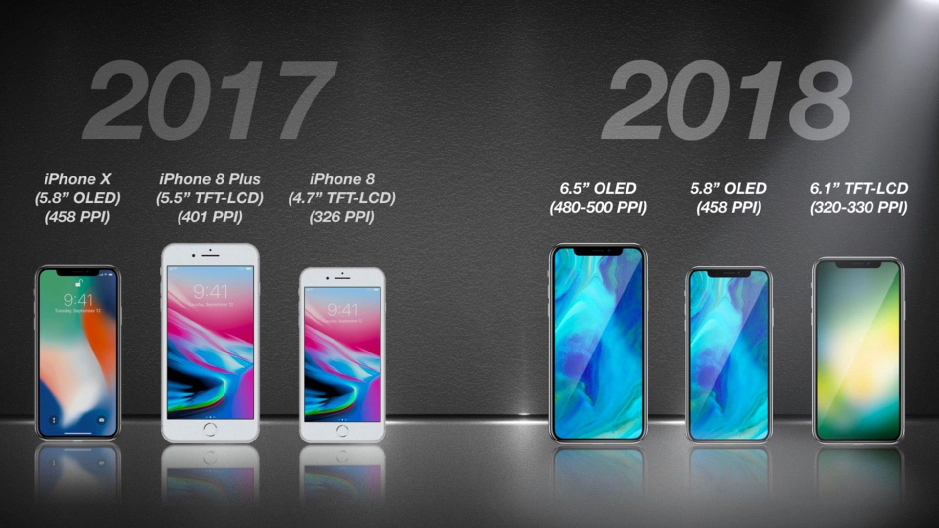 2017-vs-2018-apple-iphone-space